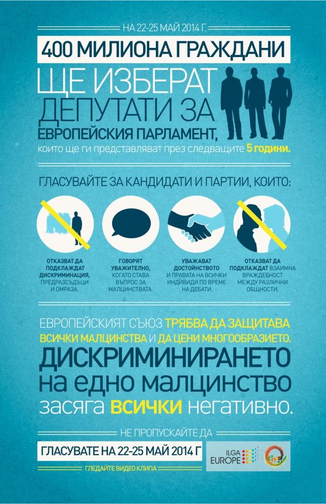 Infographic - български